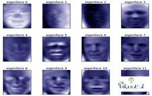 تشخیص چهره-یادگیری ماشین با پایتون