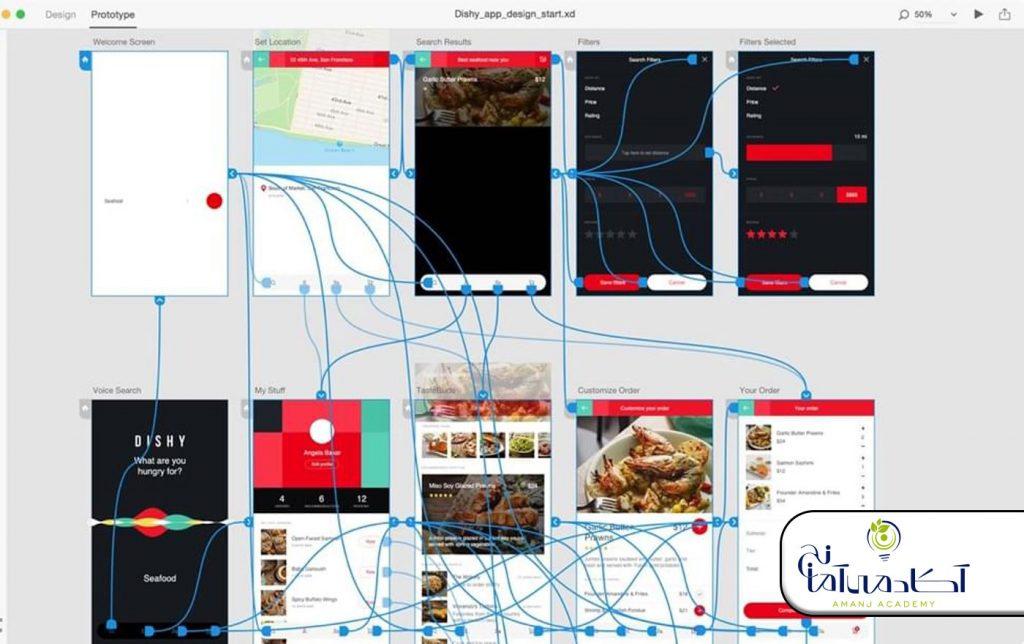 Adobe XD |ابزار طراحی تجربه کاربری