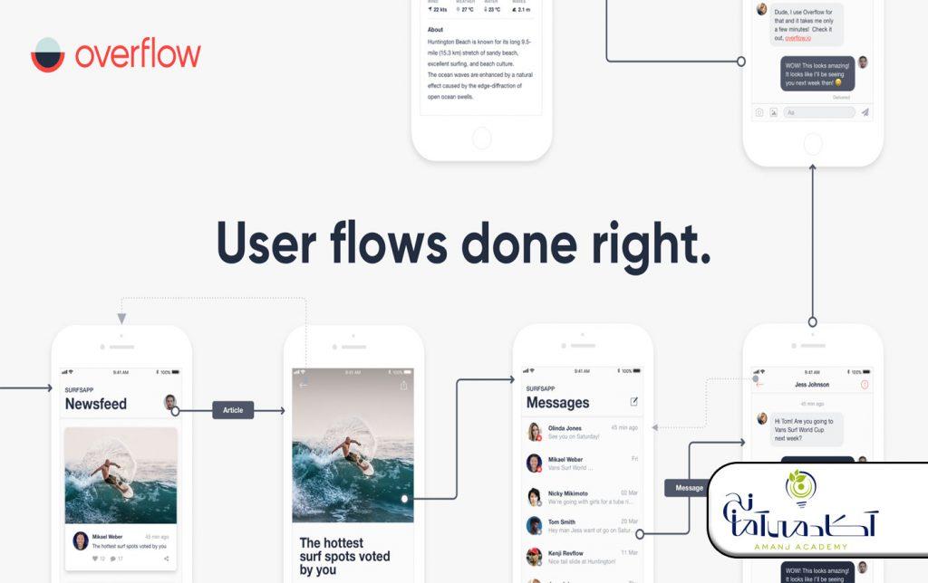 Overflow | طراحی ui/ux