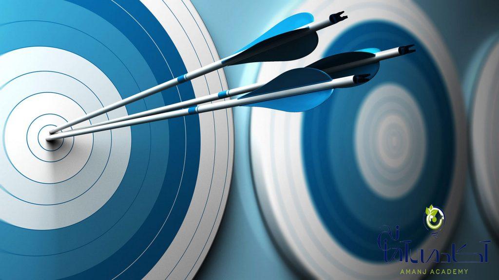 ریتارگتینگ در بازاریابی B2C