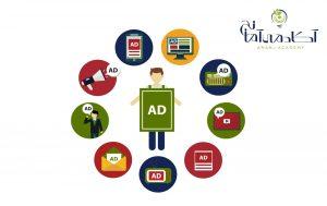 تبلیغات در بازاریابی دیجیتال