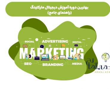 digital marketing amanj