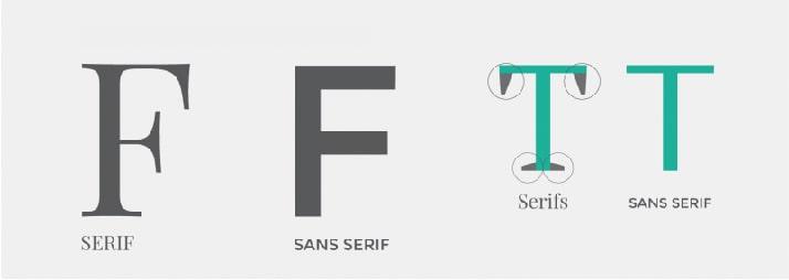 سریف - serif